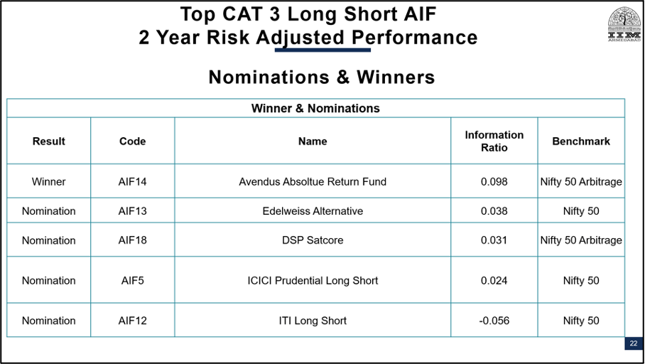 top PMS AIF Awards 2021