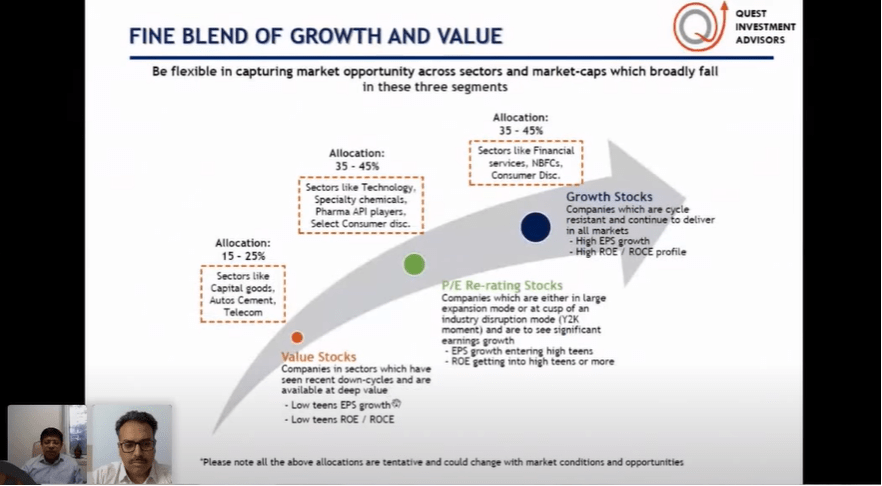 Blend of Growth & Value PMS